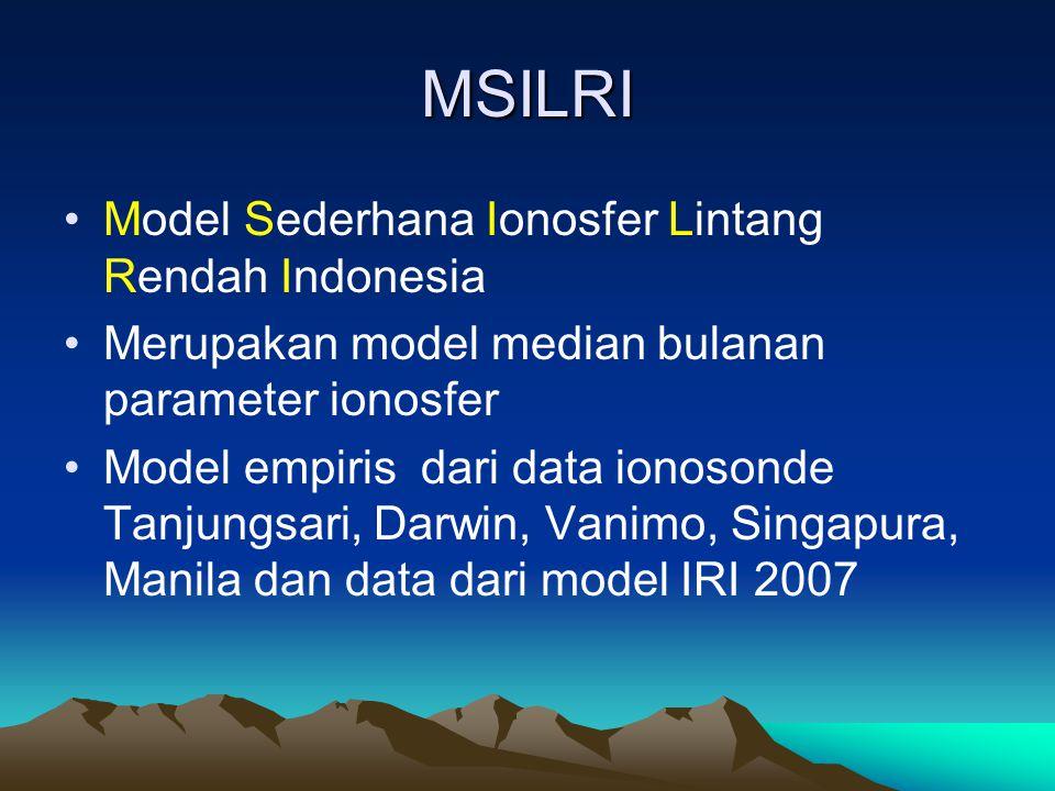 MSILRI •Model Sederhana Ionosfer Lintang Rendah Indonesia •Merupakan model median bulanan parameter ionosfer •Model empiris dari data ionosonde Tanjun