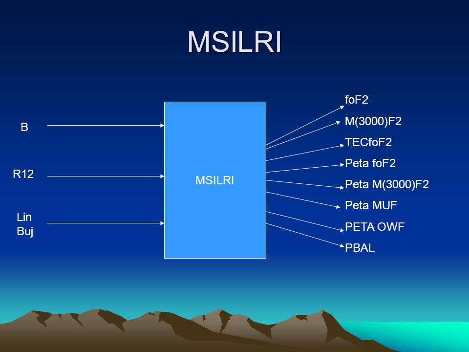 MSILRI MSILRI foF2 M(3000)F2 TECfoF2 Peta foF2 Peta M(3000)F2 Peta MUF PETA OWF PBAL R12 Lin Buj B
