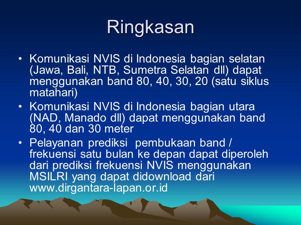 Ringkasan •Komunikasi NVIS di Indonesia bagian selatan (Jawa, Bali, NTB, Sumetra Selatan dll) dapat menggunakan band 80, 40, 30, 20 (satu siklus matah