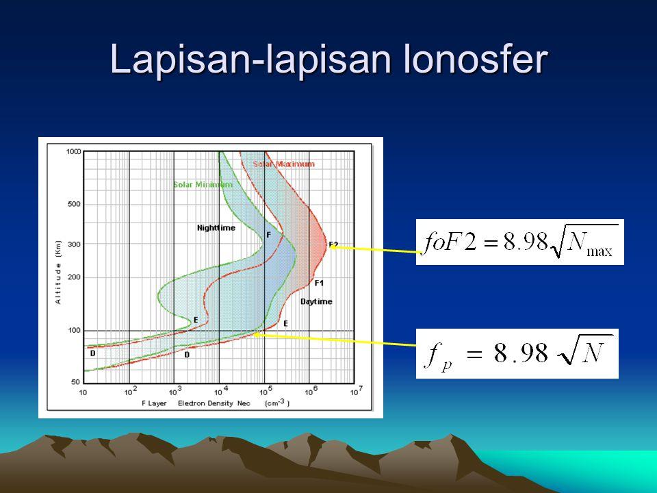 Lapisan-lapisan Ionosfer