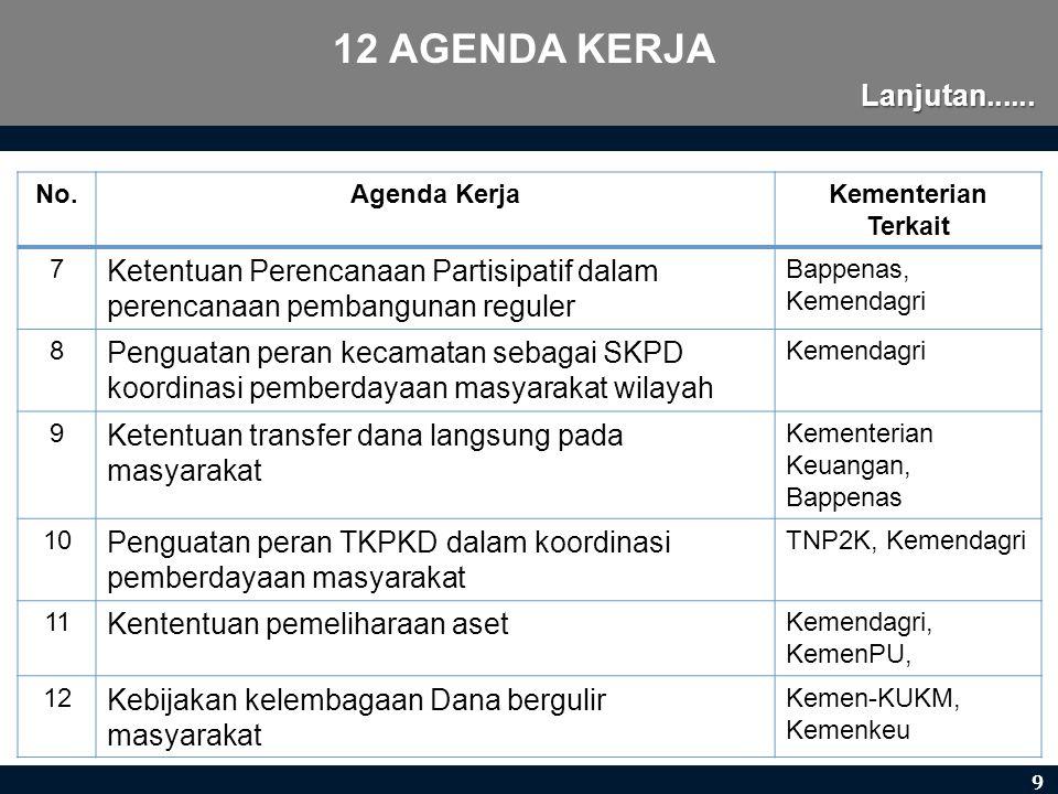 No.Agenda KerjaKementerian Terkait 7 Ketentuan Perencanaan Partisipatif dalam perencanaan pembangunan reguler Bappenas, Kemendagri 8 Penguatan peran k