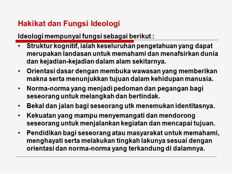 Hakikat dan Fungsi Ideologi Ideologi mempunyai fungsi sebagai berikut : •Struktur kognitif, ialah keseluruhan pengetahuan yang dapat merupakan landasa