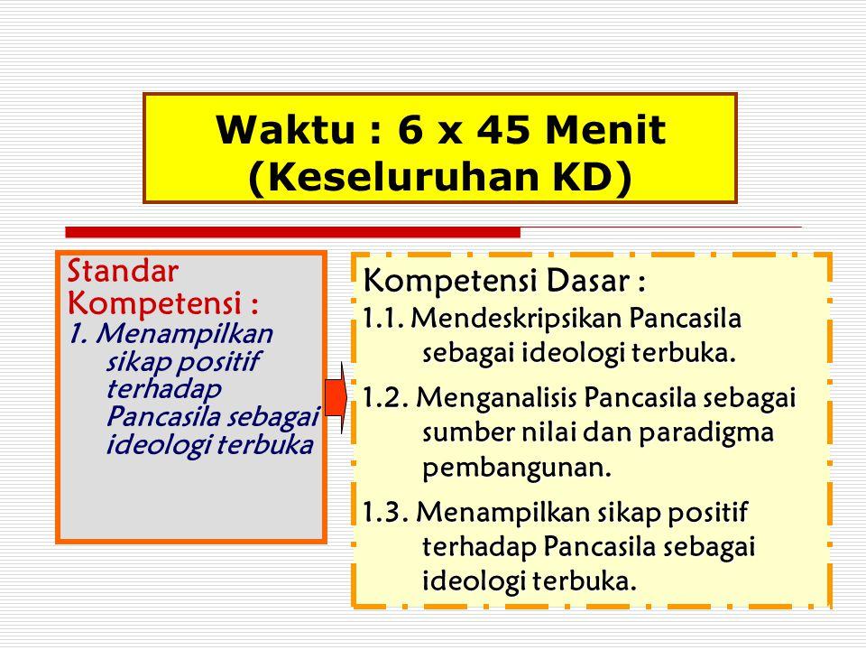 Waktu : 6 x 45 Menit (Keseluruhan KD) Standar Kompetensi : 1. Menampilkan sikap positif terhadap Pancasila sebagai ideologi terbuka Kompetensi Dasar :