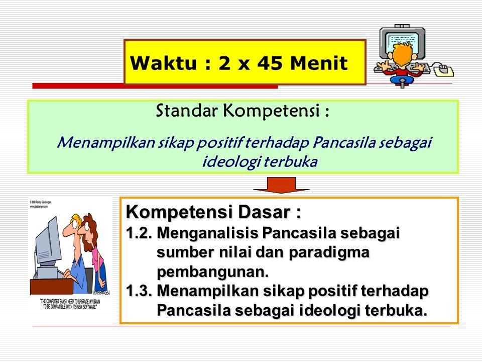 Waktu : 2 x 45 Menit Standar Kompetensi : Menampilkan sikap positif terhadap Pancasila sebagai ideologi terbuka Kompetensi Dasar : 1.2. Menganalisis P
