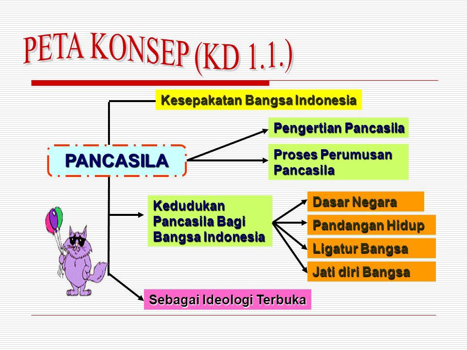 Kesepakatan Bangsa Indonesia PANCASILA Pengertian Pancasila Sebagai Ideologi Terbuka Proses Perumusan Pancasila Kedudukan Pancasila Bagi Bangsa Indone