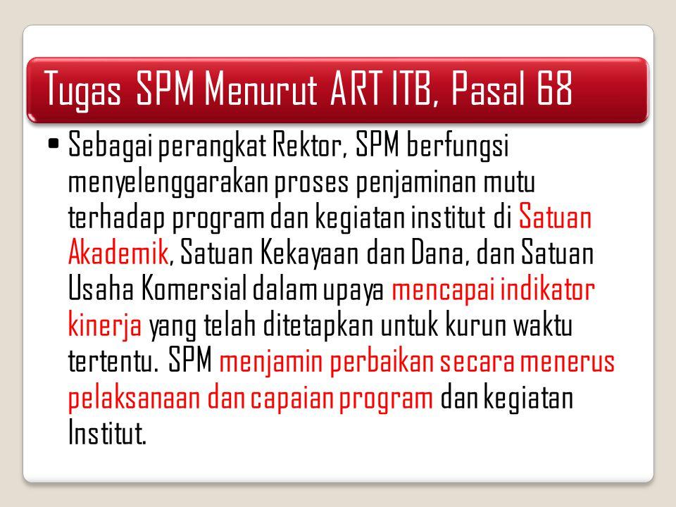 Tugas SPM Menurut ART ITB, Pasal 68 •Sebagai perangkat Rektor, SPM berfungsi menyelenggarakan proses penjaminan mutu terhadap program dan kegiatan institut di Satuan Akademik, Satuan Kekayaan dan Dana, dan Satuan Usaha Komersial dalam upaya mencapai indikator kinerja yang telah ditetapkan untuk kurun waktu tertentu.