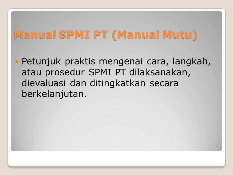Manual SPMI PT (Manual Mutu)  Petunjuk praktis mengenai cara, langkah, atau prosedur SPMI PT dilaksanakan, dievaluasi dan ditingkatkan secara berkelanjutan.