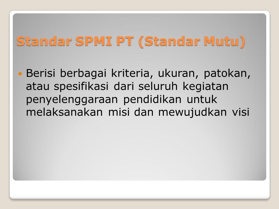 Standar SPMI PT (Standar Mutu)  Berisi berbagai kriteria, ukuran, patokan, atau spesifikasi dari seluruh kegiatan penyelenggaraan pendidikan untuk melaksanakan misi dan mewujudkan visi