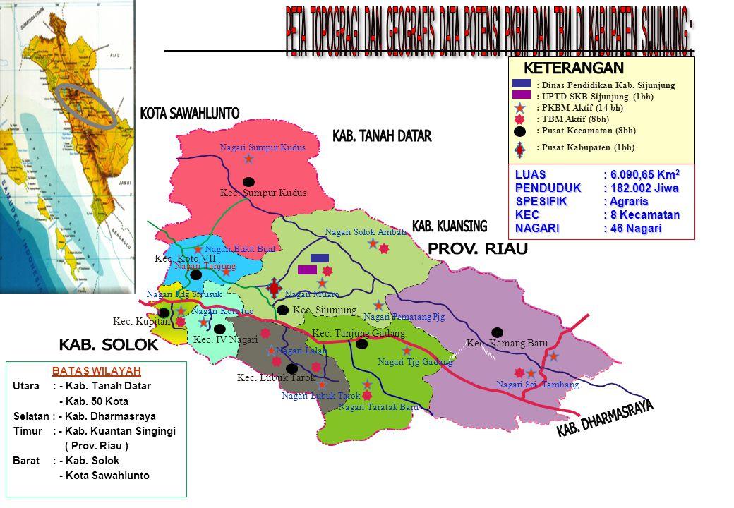 Kec.IV Nagari : Dinas Pendidikan Kab.