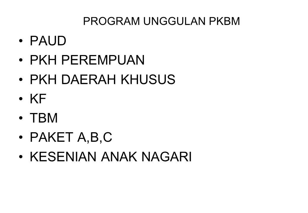 •Jorong Bukit Tujuh Takung •Jorong Koto Ranah •Jorong Koto Mudik •Jumlah Penduduk 2824 jiwa •Penduduk Buta Huruf 567 jiwa •Penduduk Sasaran yag sudah