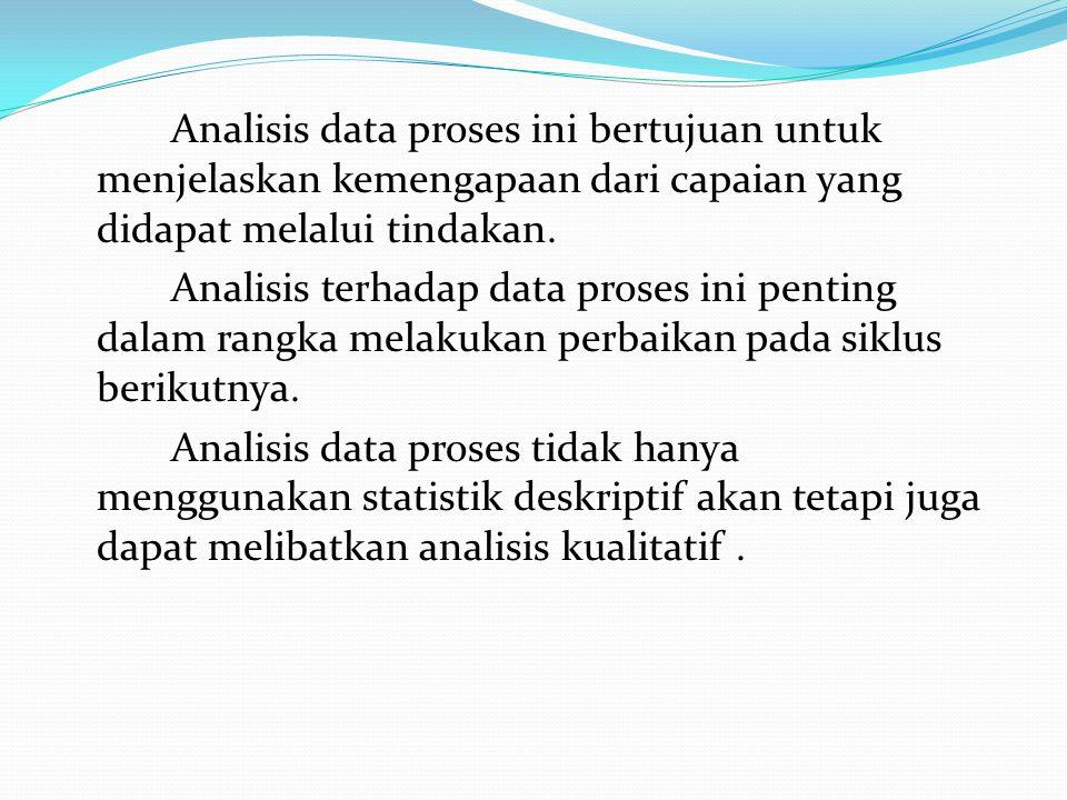Analisis data proses ini bertujuan untuk menjelaskan kemengapaan dari capaian yang didapat melalui tindakan. Analisis terhadap data proses ini penting