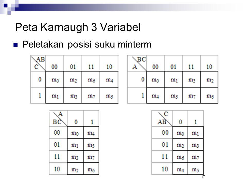 Peta Karnaugh 3 Variabel  Peletakan posisi suku minterm
