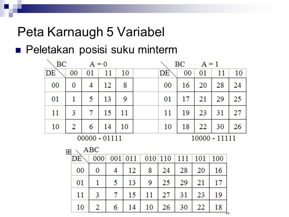 Peta Karnaugh 5 Variabel  Peletakan posisi suku minterm