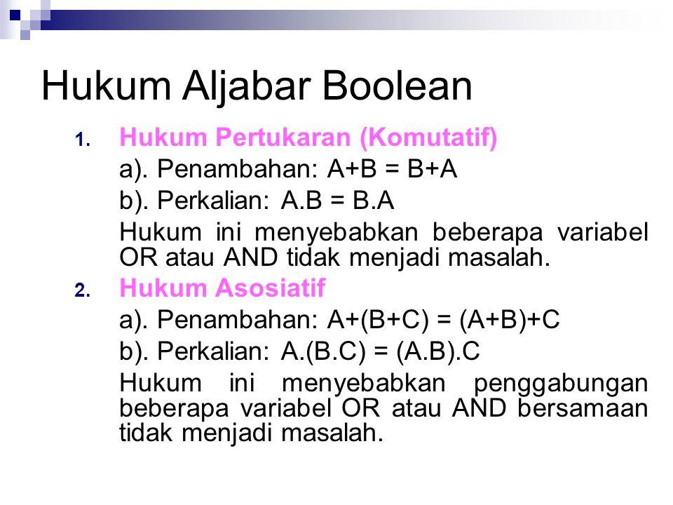 Hukum Aljabar Boolean 1. Hukum Pertukaran (Komutatif) a). Penambahan: A+B = B+A b). Perkalian: A.B = B.A Hukum ini menyebabkan beberapa variabel OR at