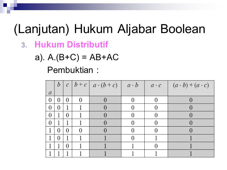 (Lanjutan) Hukum Aljabar Boolean 3. Hukum Distributif a). A.(B+C) = AB+AC Pembuktian :