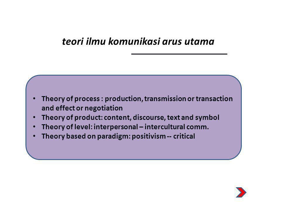 teori ilmu komunikasi arus utama • Theory of process : production, transmission or transaction and effect or negotiation • Theory of product: content,