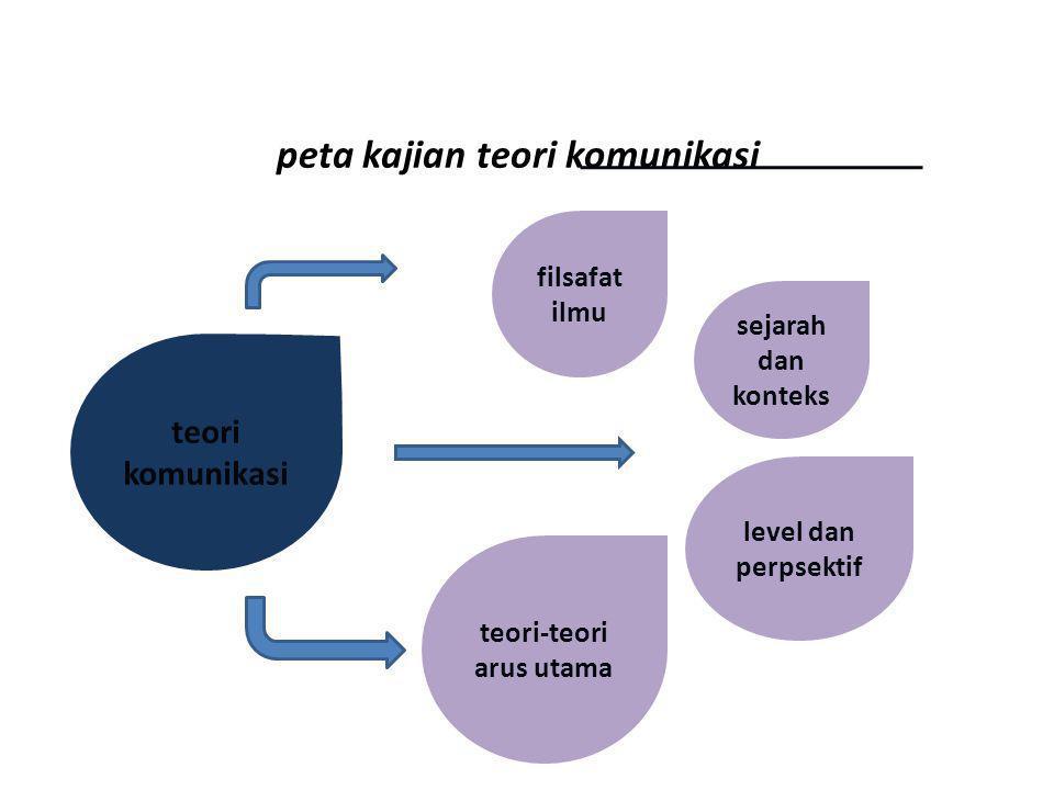 peta kajian teori komunikasi teori komunikasi filsafat ilmu sejarah dan konteks level dan perpsektif teori-teori arus utama