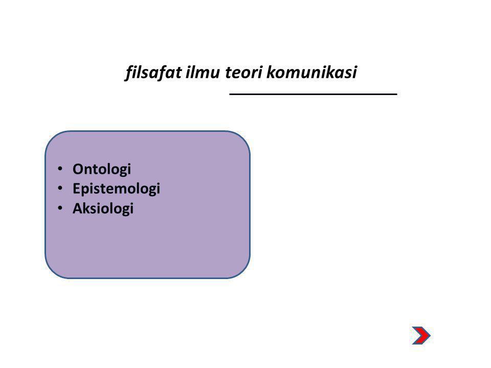filsafat ilmu teori komunikasi • Ontologi • Epistemologi • Aksiologi
