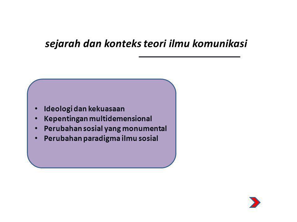 level dan perpsektif teori ilmu komunikasi Level (6): • interpersonal antar budaya Tradisi (8): • retorikal etis Pespektif (4): • positivistik kritis