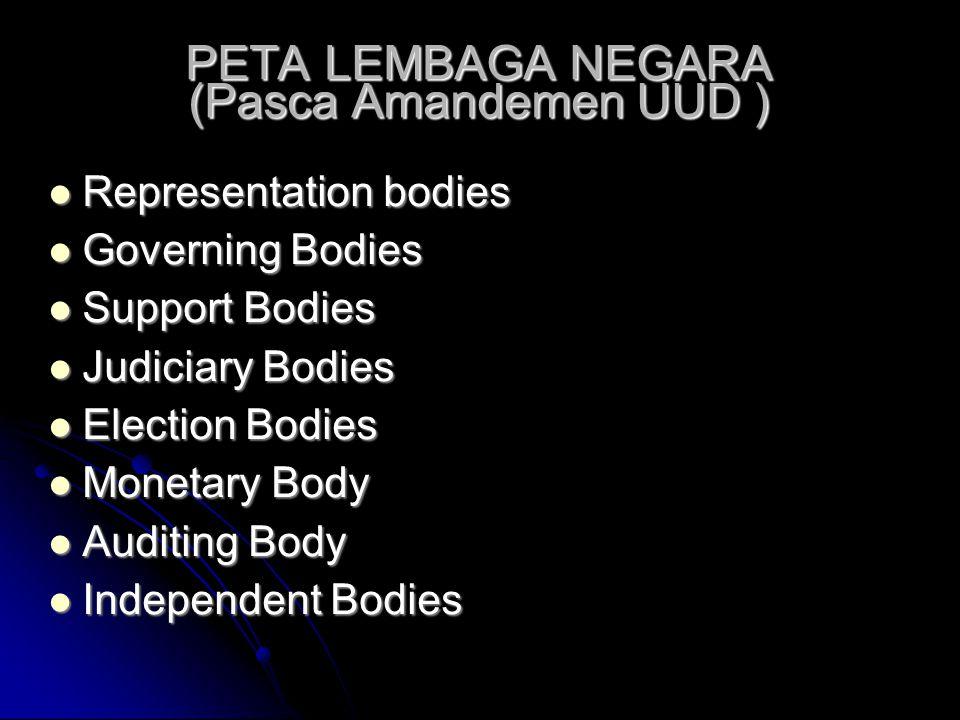 PETA LEMBAGA NEGARA (Pasca Amandemen UUD )  Representation bodies  Governing Bodies  Support Bodies  Judiciary Bodies  Election Bodies  Monetar