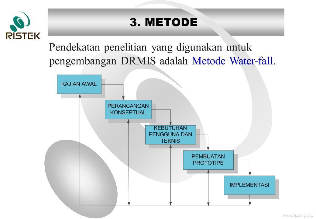 www.ristek.go.id 3. METODE Pendekatan penelitian yang digunakan untuk pengembangan DRMIS adalah Metode Water-fall.