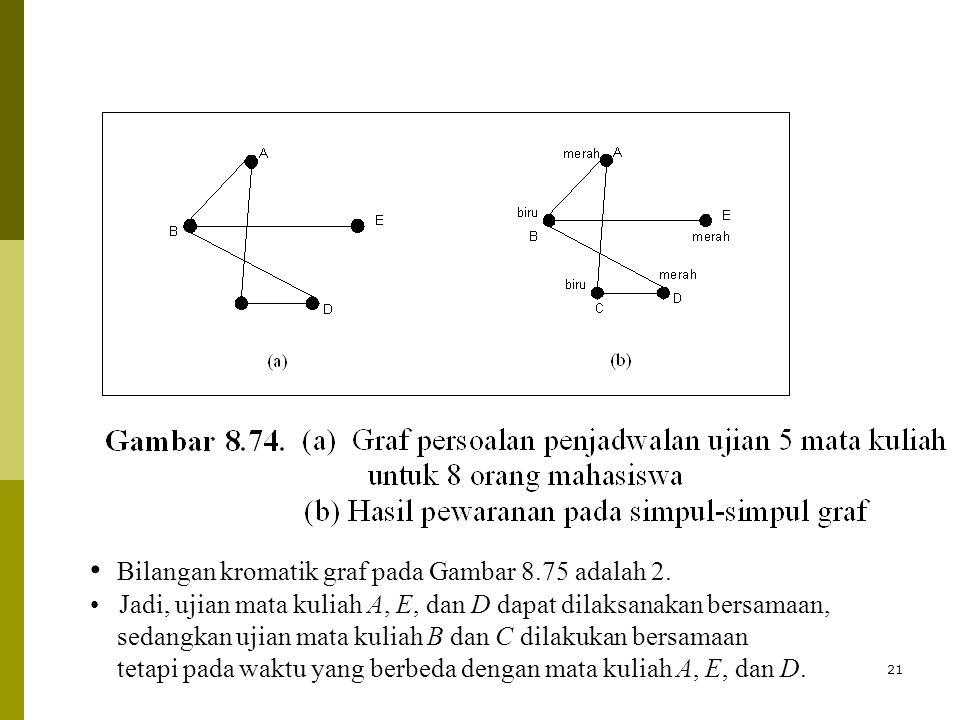 22 Latihan soal 1.Dapatkah kita menggambar graf teratur berderajat 3 dengan 7 buah simpul.
