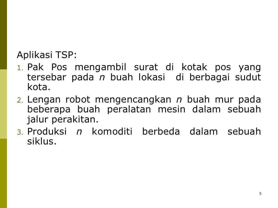 5 Aplikasi TSP: 1.