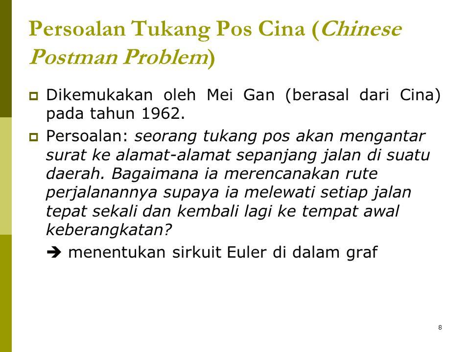 8 Persoalan Tukang Pos Cina (Chinese Postman Problem)  Dikemukakan oleh Mei Gan (berasal dari Cina) pada tahun 1962.