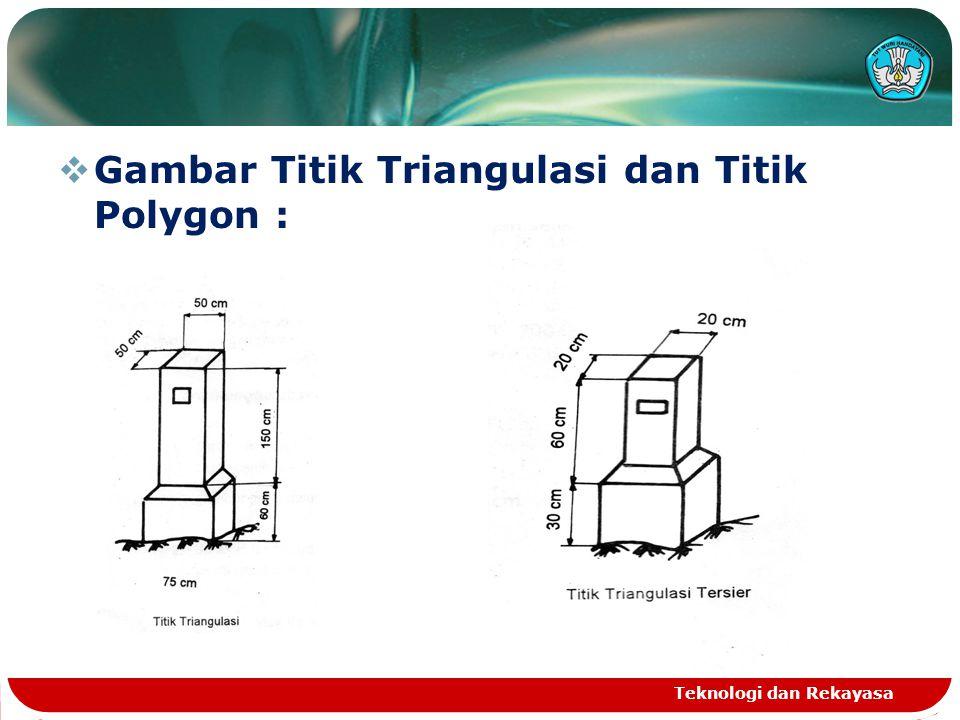  Gambar Titik Triangulasi dan Titik Polygon : Teknologi dan Rekayasa