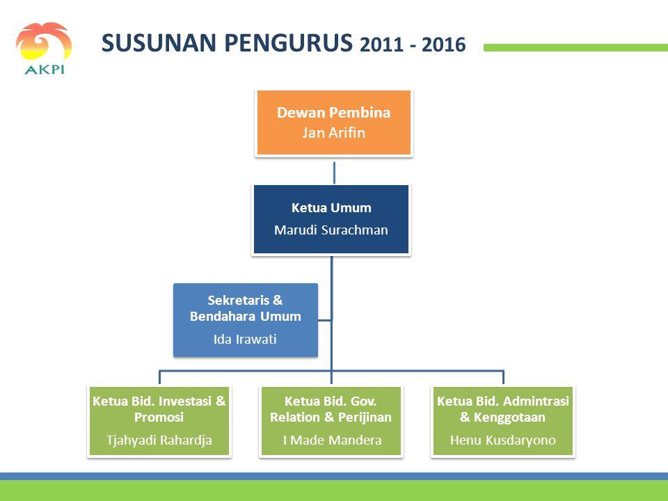 SUSUNAN PENGURUS 2011 - 2016 Ketua Umum Marudi Surachman Ketua Bid.