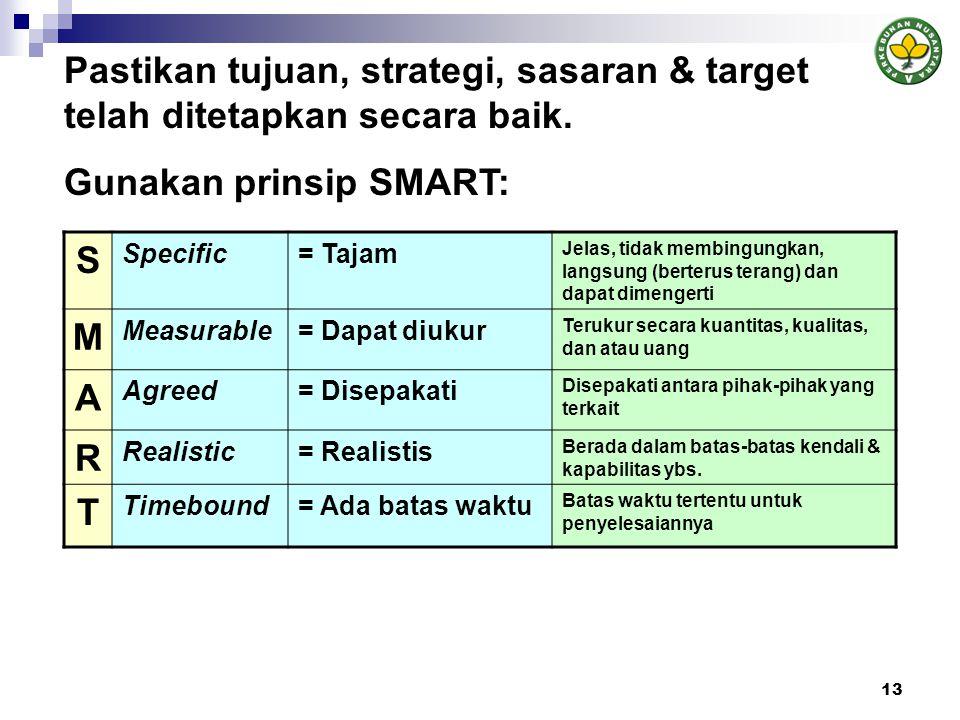 Pastikan tujuan, strategi, sasaran & target telah ditetapkan secara baik.