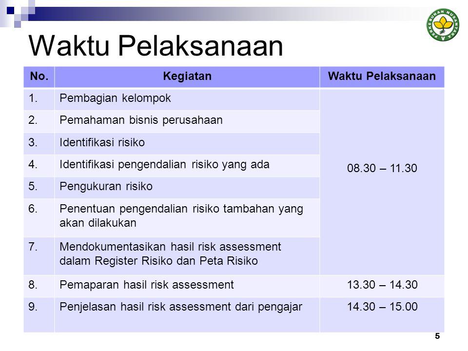 Waktu Pelaksanaan No.KegiatanWaktu Pelaksanaan 1.Pembagian kelompok 08.30 – 11.30 2.Pemahaman bisnis perusahaan 3.Identifikasi risiko 4.Identifikasi pengendalian risiko yang ada 5.Pengukuran risiko 6.Penentuan pengendalian risiko tambahan yang akan dilakukan 7.Mendokumentasikan hasil risk assessment dalam Register Risiko dan Peta Risiko 8.Pemaparan hasil risk assessment13.30 – 14.30 9.Penjelasan hasil risk assessment dari pengajar14.30 – 15.00 5