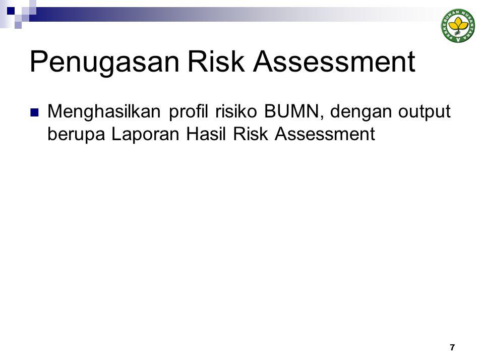 18 Mengenali Indikasi Risiko IndikasiPertanyaanKeterangan PerubahanApakah terdapat perubahan selama periode berjalan yang mengindikasikan keberadaan suatu risiko pada periode berjalan.