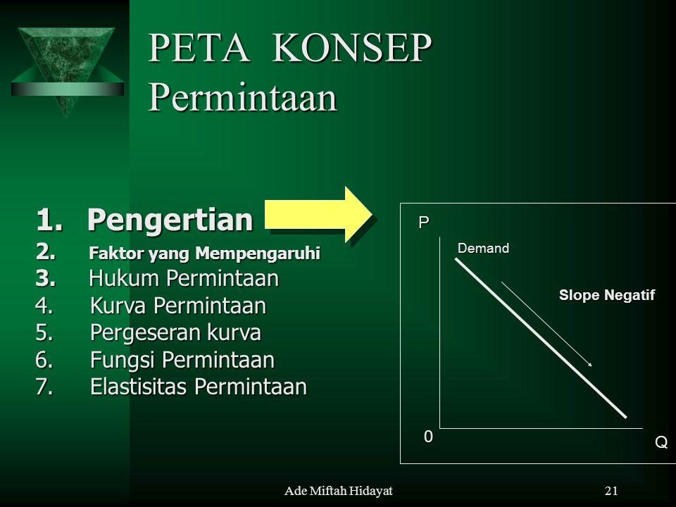 Ade Miftah Hidayat21 PETA KONSEP Permintaan 1. Pengertian 2. Faktor yang Mempengaruhi 3. Hukum Permintaan 4. Kurva Permintaan 5. Pergeseran kurva 6. F