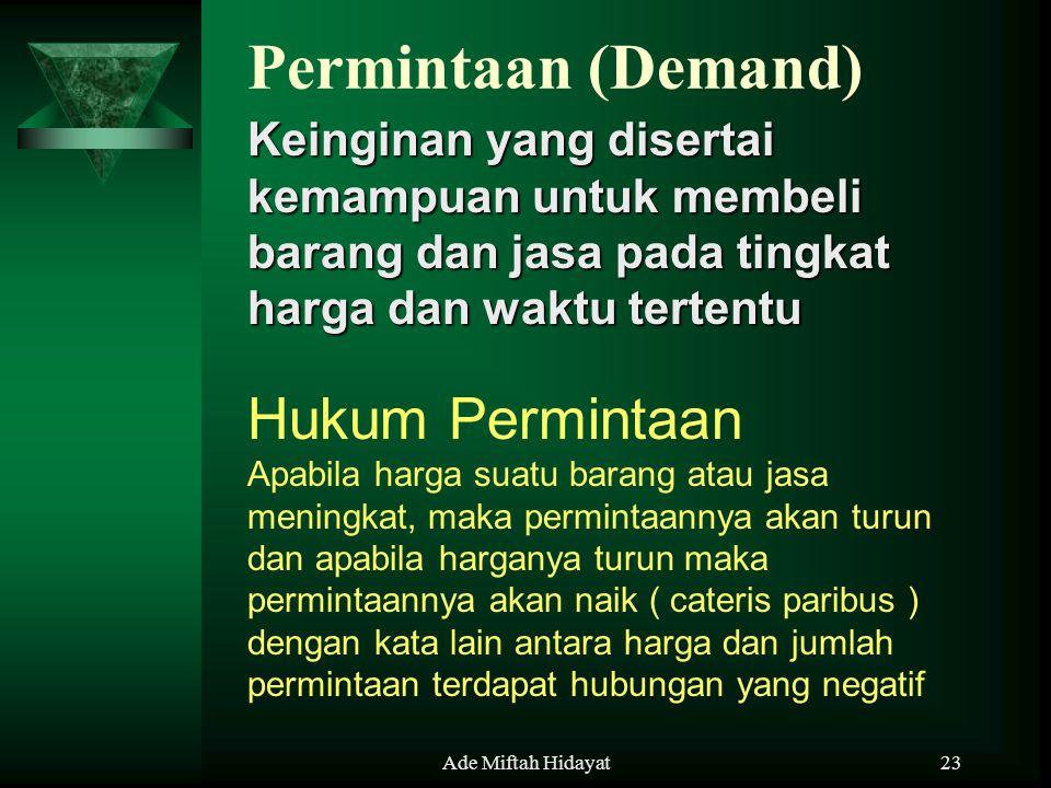 Ade Miftah Hidayat23 Keinginan yang disertai kemampuan untuk membeli barang dan jasa pada tingkat harga dan waktu tertentu Hukum Permintaan Apabila ha