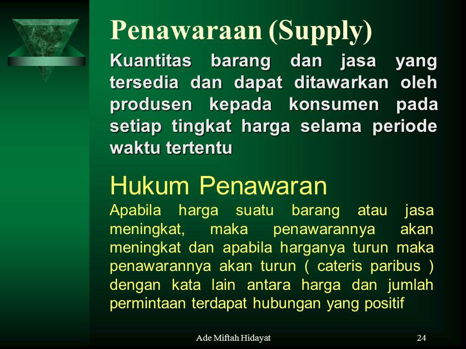 Ade Miftah Hidayat24 Kuantitas barang dan jasa yang tersedia dan dapat ditawarkan oleh produsen kepada konsumen pada setiap tingkat harga selama perio