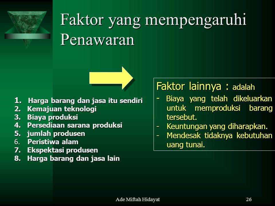 Ade Miftah Hidayat26 Faktor yang mempengaruhi Penawaran 1. Harga barang dan jasa itu sendiri 2. Kemajuan teknologi 3. Biaya produksi 4. Persediaan sar