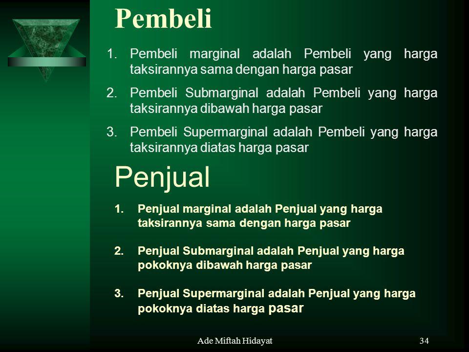 Ade Miftah Hidayat34 1.Pembeli marginal adalah Pembeli yang harga taksirannya sama dengan harga pasar 2.Pembeli Submarginal adalah Pembeli yang harga