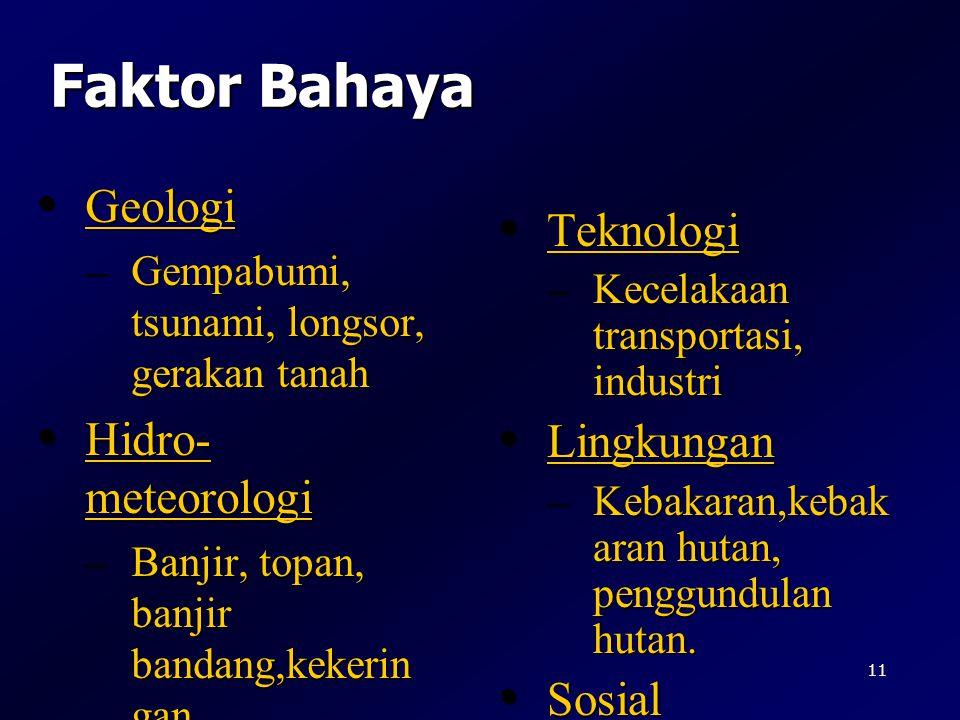 Faktor Bahaya • Geologi –Gempabumi, tsunami, longsor, gerakan tanah • Hidro- meteorologi –Banjir, topan, banjir bandang,kekerin gan • Biologi –Epidemi