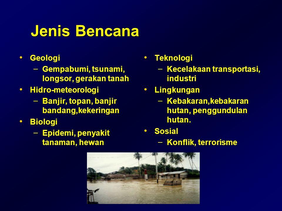 Jenis Bencana Jenis Bencana • Geologi – Gempabumi, tsunami, longsor, gerakan tanah • Hidro-meteorologi – Banjir, topan, banjir bandang,kekeringan • Bi