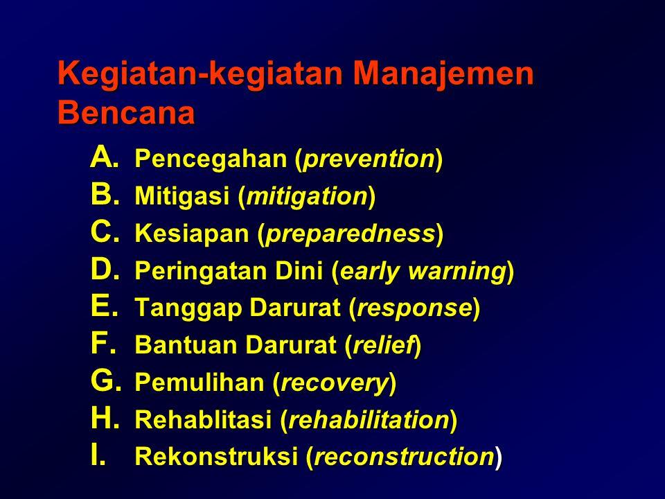 Kegiatan-kegiatan Manajemen Bencana  Pencegahan (prevention)  Mitigasi (mitigation)  Kesiapan (preparedness)  Peringatan Dini (early warning)