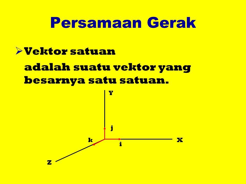Persamaan Gerak  Vektor satuan adalah suatu vektor yang besarnya satu satuan. X Y Z i j k