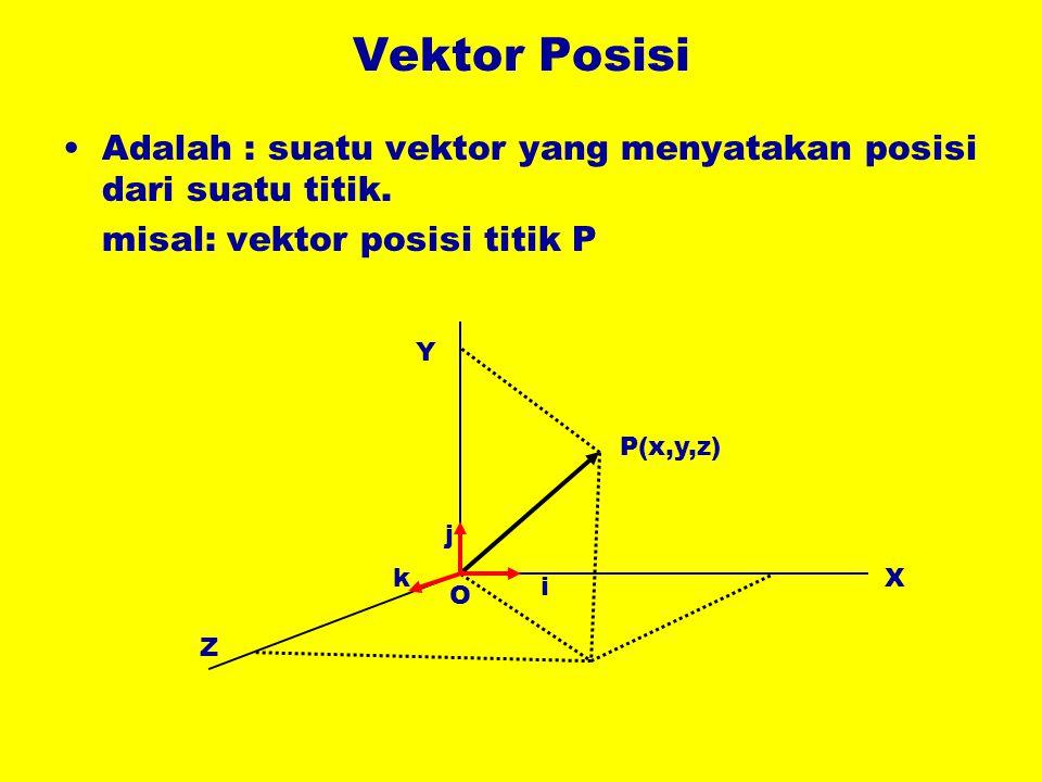 Vektor Posisi •Adalah : suatu vektor yang menyatakan posisi dari suatu titik. misal: vektor posisi titik P X Y Z i j k P(x,y,z) O