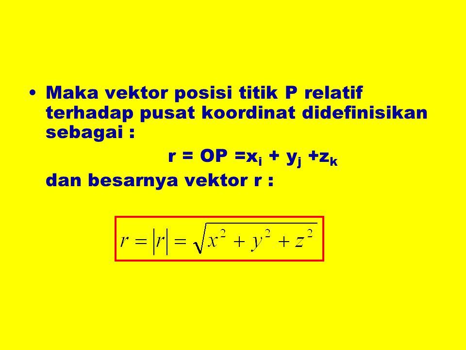 •Maka vektor posisi titik P relatif terhadap pusat koordinat didefinisikan sebagai : r = OP =x i + y j +z k dan besarnya vektor r :