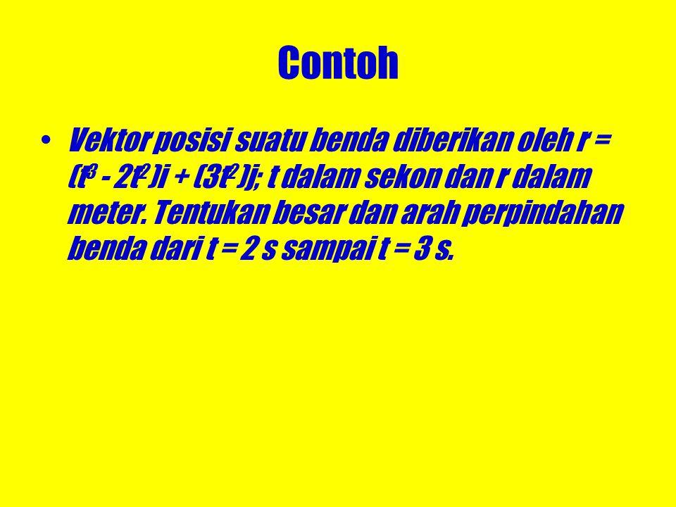 Contoh •V•Vektor posisi suatu benda diberikan oleh r = (t 3 - 2t 2 )i + (3t 2 )j; t dalam sekon dan r dalam meter. Tentukan besar dan arah perpindahan