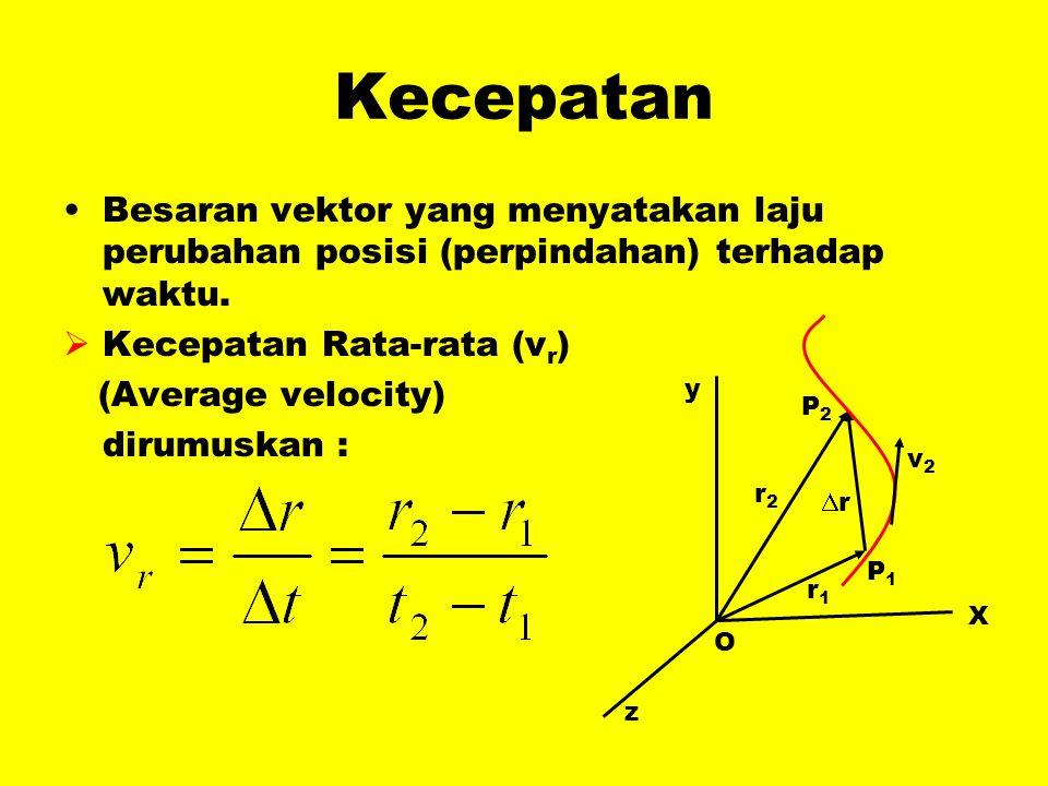 Kecepatan •Besaran vektor yang menyatakan laju perubahan posisi (perpindahan) terhadap waktu.  Kecepatan Rata-rata (v r ) (Average velocity) dirumusk