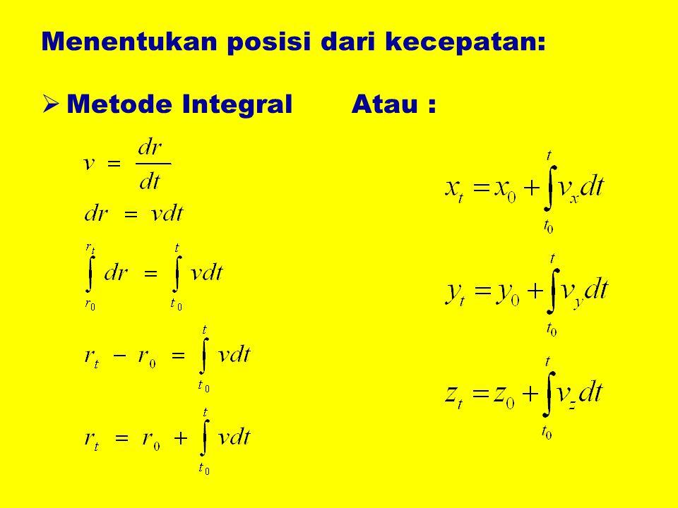 Menentukan posisi dari kecepatan:  Metode IntegralAtau :