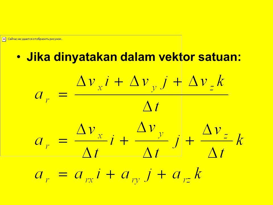 •J•Jika dinyatakan dalam vektor satuan: