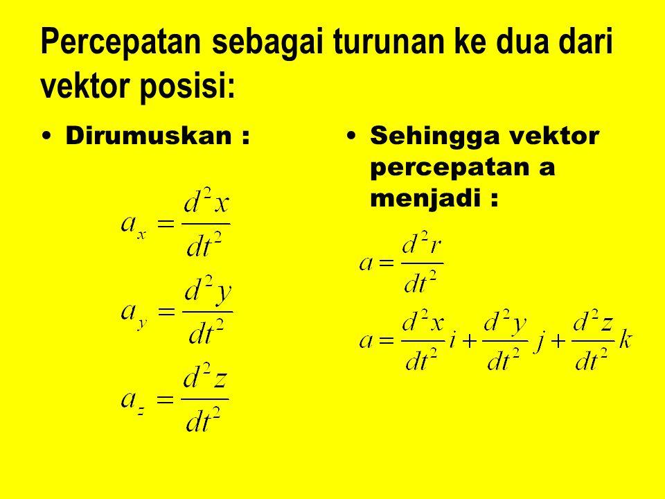 Percepatan sebagai turunan ke dua dari vektor posisi: •Dirumuskan :•Sehingga vektor percepatan a menjadi :