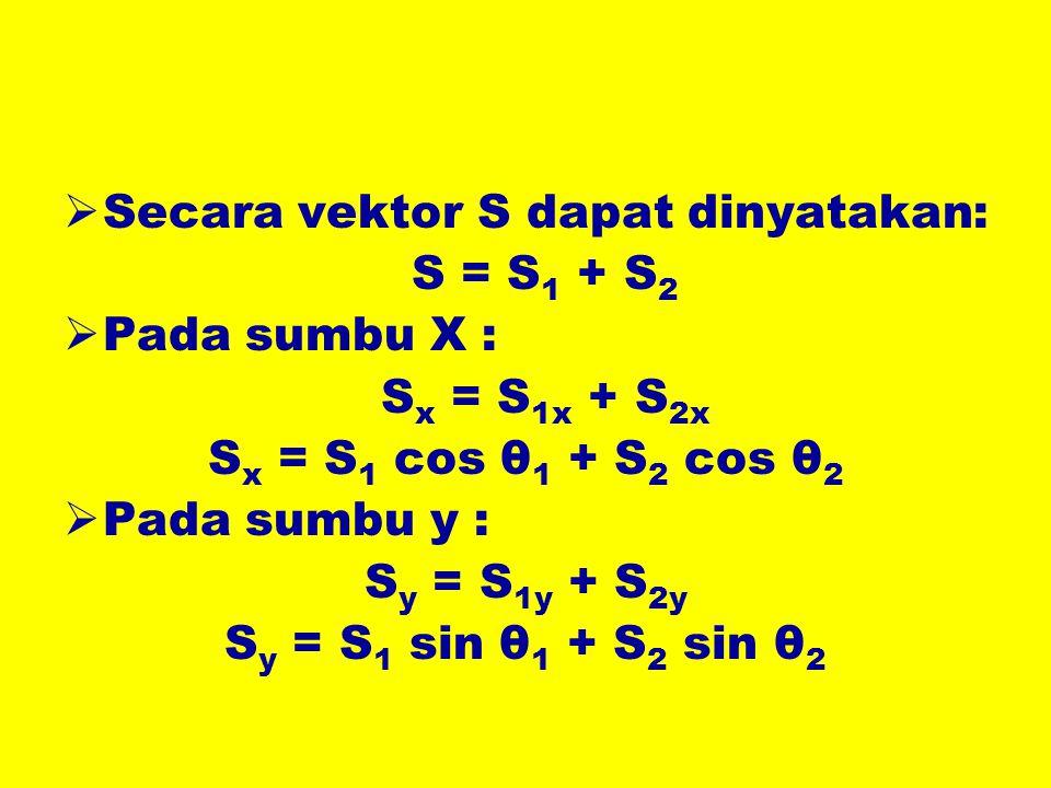 SSecara vektor S dapat dinyatakan: S = S 1 + S 2 PPada sumbu X : S x = S 1x + S 2x S x = S 1 cos θ 1 + S 2 cos θ 2 PPada sumbu y : S y = S 1y +